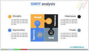 SWOT analysis templates for free